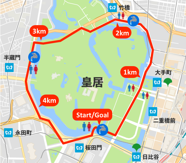 Imperial Palace running map