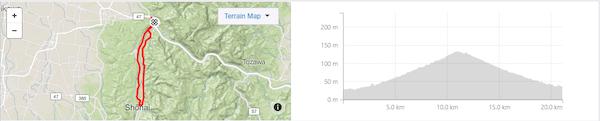 Gassan Ryujin Marathon elevation profile