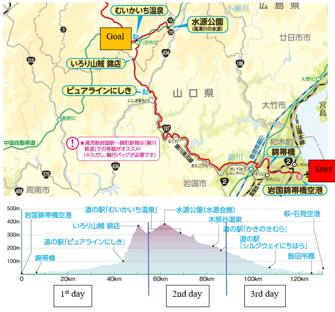 iwa iwa ride map and elevation