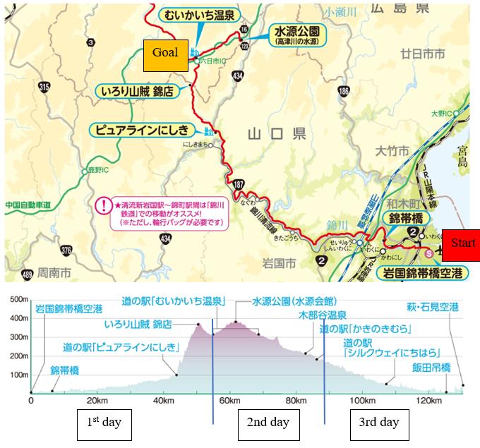 iwa iwa ride map and elevation