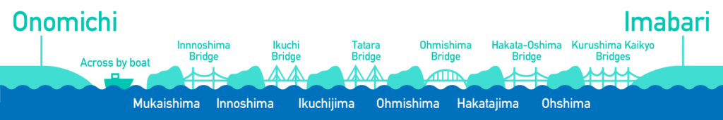 Onomichi to Imabari Bridge Map