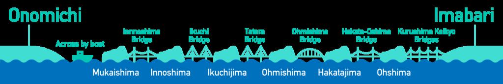 Onomichi to Imabari Bridge Map